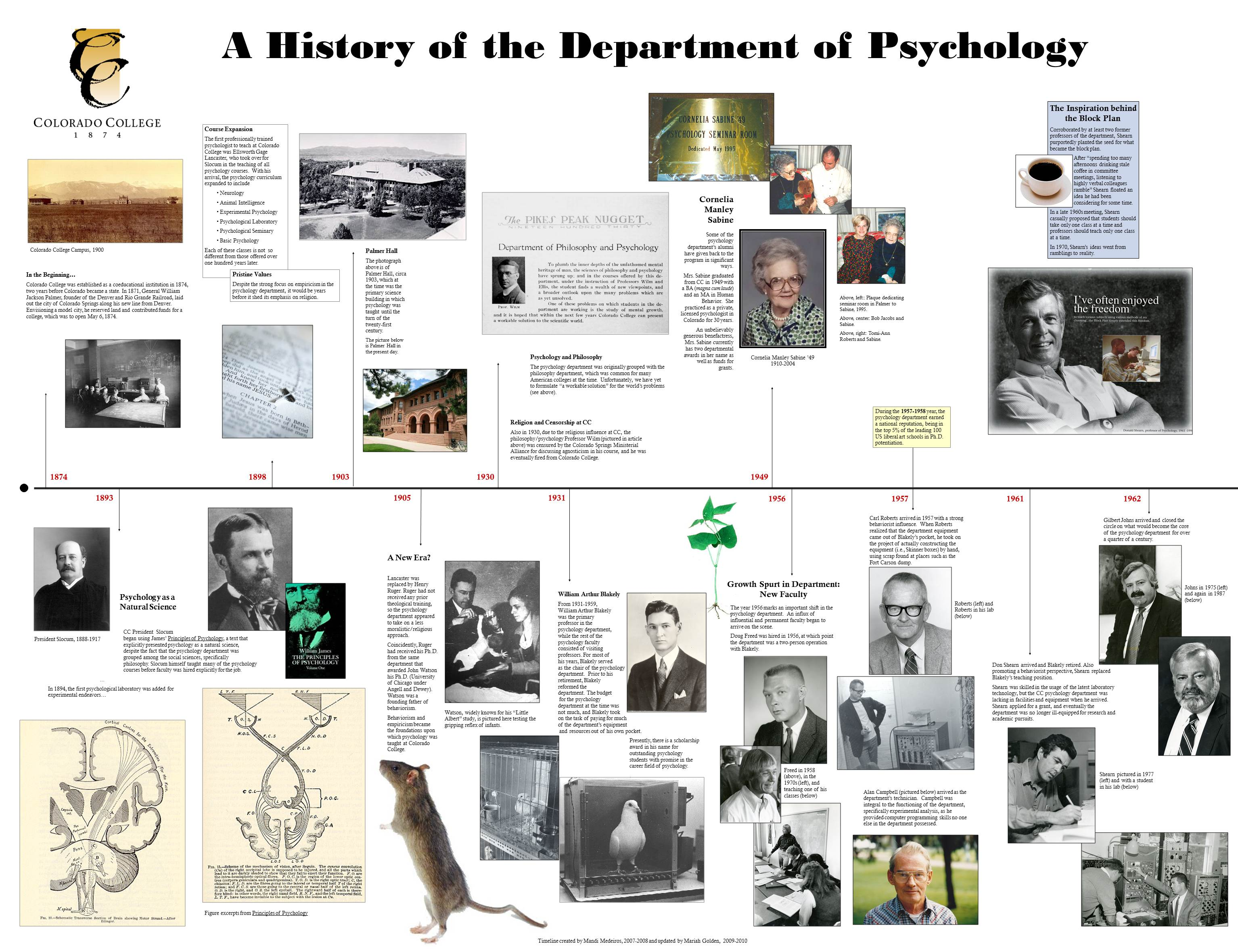 Department History 1