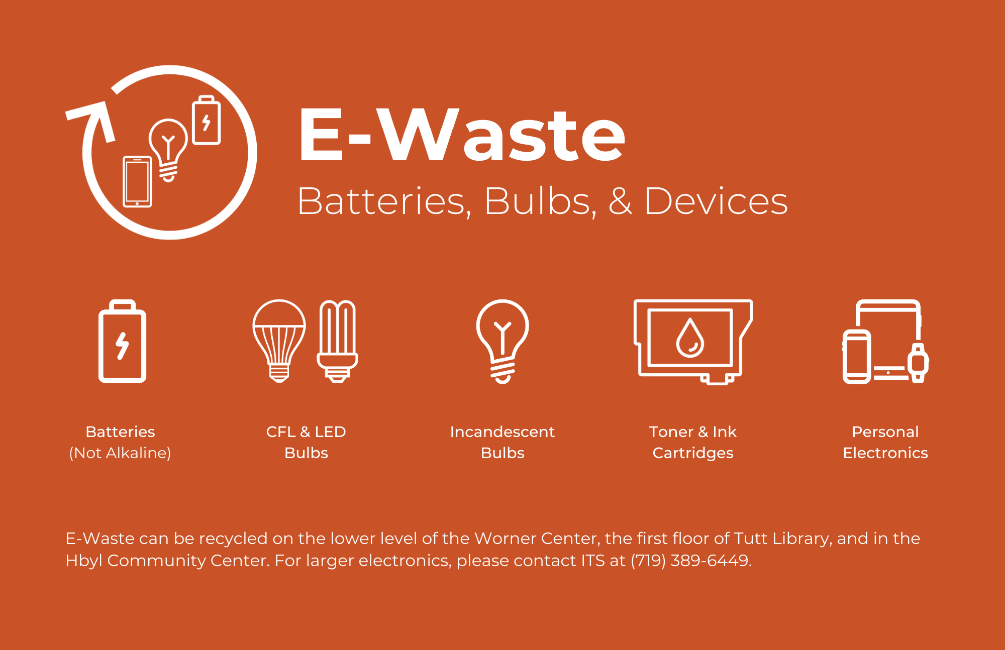 SUS---E-waste-graphic2.png