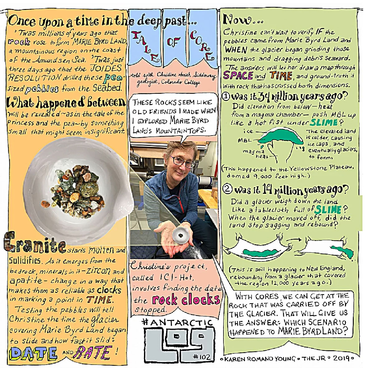 A feature on the ICI-Hot project from AntarcticLOG 2019 , by artist Karen Romano Young, who sailed on IODP379.
