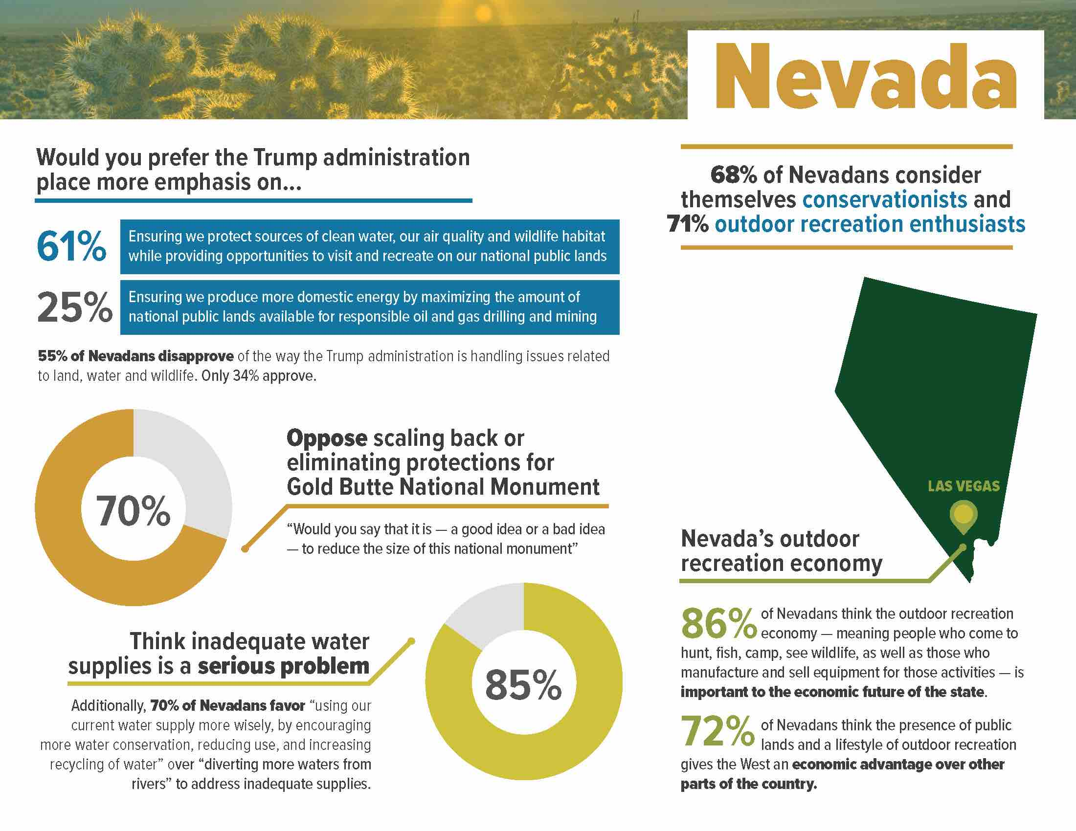 ConservationintheWest_2018__StateFactSheet_Nevada